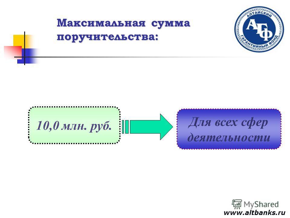 Максимальная сумма поручительства: www.altbanks.ru 10,0 млн. руб. Для всех сфер деятельности