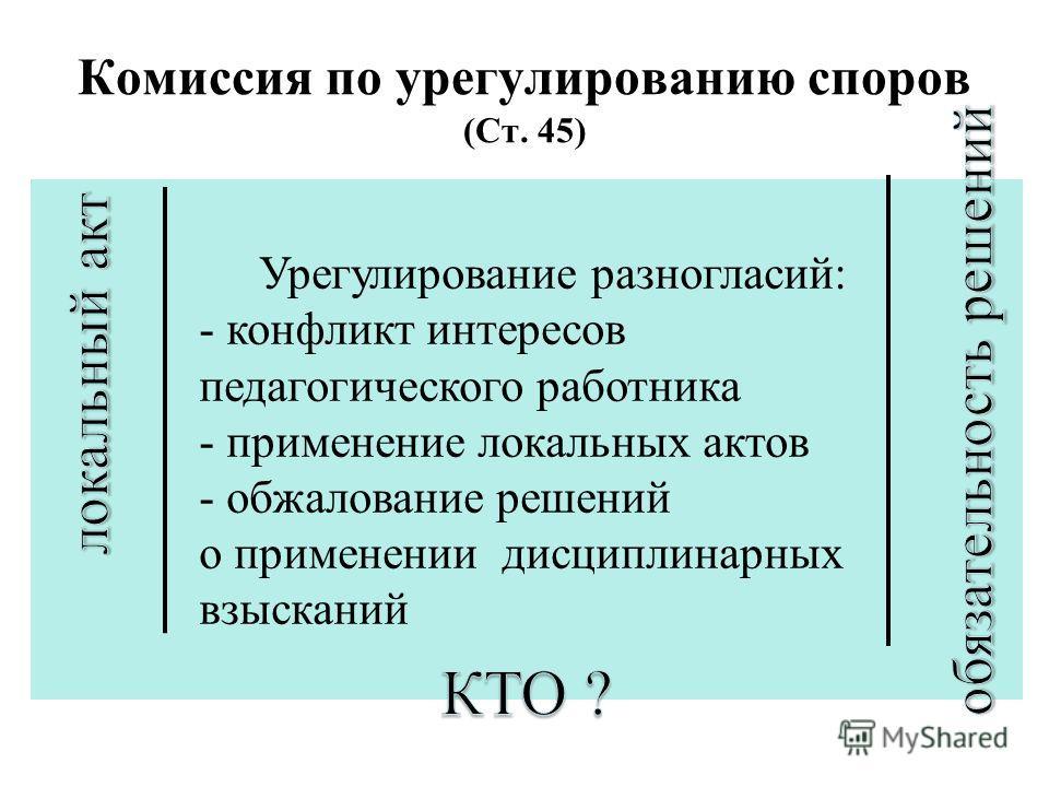 Комиссия по урегулированию споров (Ст. 45) Урегулирование разногласий: - конфликт интересов педагогического работника - применение локальных актов - обжалование решений о применении дисциплинарных взысканий