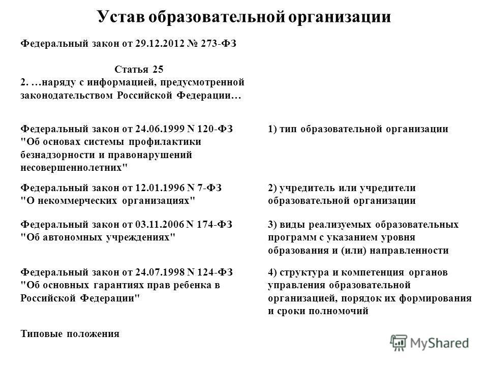 Устав образовательной организации Федеральный закон от 29.12.2012 273-ФЗ Статья 25 2. …наряду с информацией, предусмотренной законодательством Российской Федерации… Федеральный закон от 24.06.1999 N 120-ФЗ