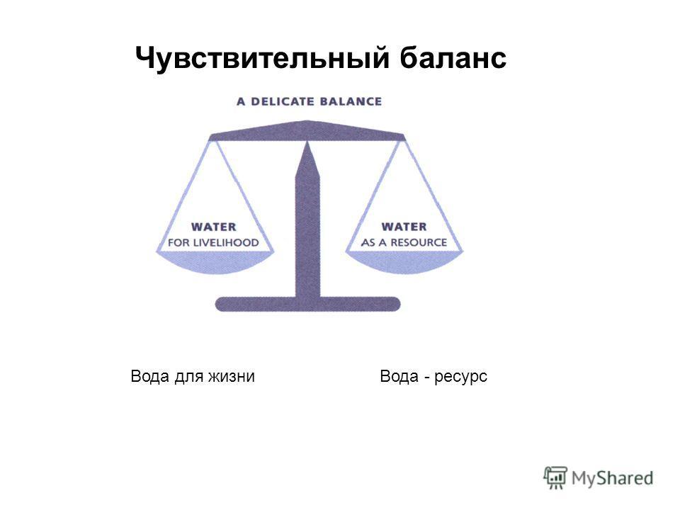 Чувствительный баланс Вода для жизниВода - ресурс