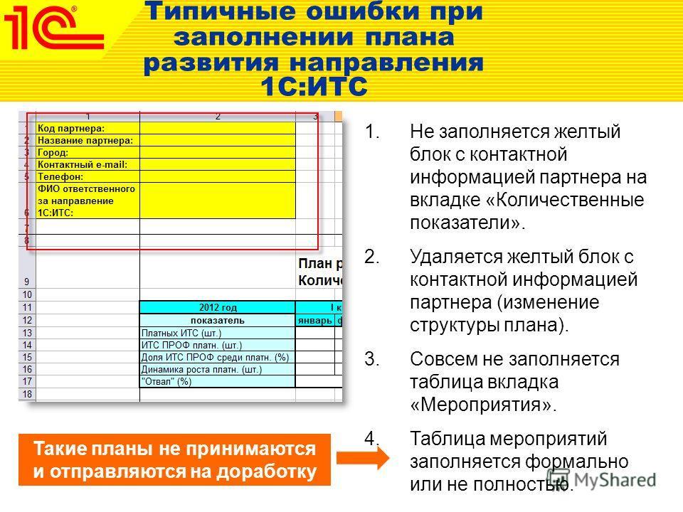 Типичные ошибки при заполнении плана развития направления 1С:ИТС 1.Не заполняется желтый блок с контактной информацией партнера на вкладке «Количественные показатели». 2.Удаляется желтый блок с контактной информацией партнера (изменение структуры пла