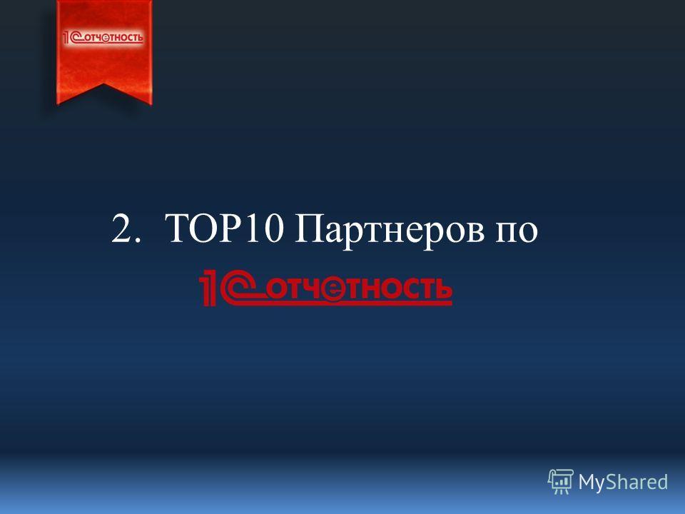 2. ТОР10 Партнеров по