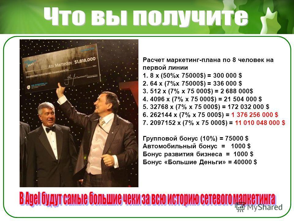 Расчет маркетинг-плана по 8 человек на первой линии 1. 8 x (50%x 75000$) = 300 000 $ 2. 64 x (7%x 75000$) = 336 000 $ 3. 512 x (7% x 75 000$) = 2 688 000$ 4. 4096 x (7% x 75 000$) = 21 504 000 $ 5. 32768 x (7% x 75 000$) = 172 032 000 $ 6. 262144 x (