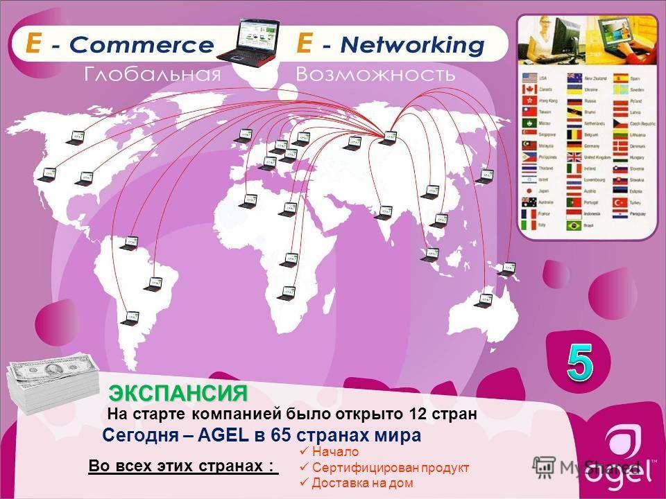 На старте компанией было открыто 12 стран Сегодня – AGEL в 65 странах мира Начало Сертифицирован продукт Доставка на дом ЭКСПАНСИЯ Во всех этих странах :