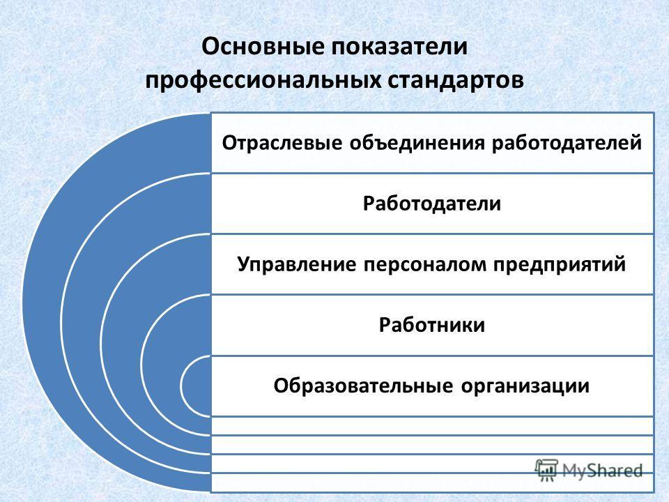 Основные показатели профессиональных стандартов Отраслевые объединения работодателей Работодатели Управление персоналом предприятий Работники Образовательные организации