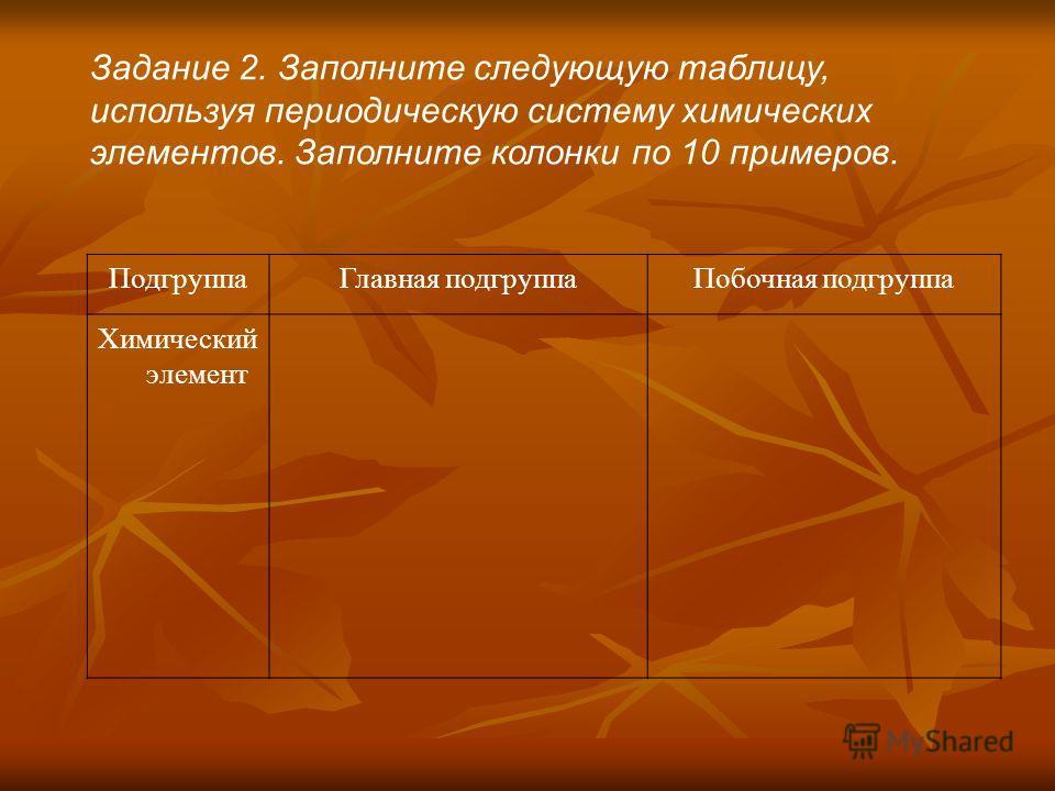 Задание 2. Заполните следующую таблицу, используя периодическую систему химических элементов. Заполните колонки по 10 примеров. ПодгруппаГлавная подгруппаПобочная подгруппа Химический элемент