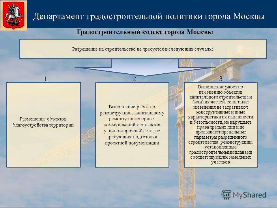 Разрешение на строительство не требуется в следующих случаях: Размещение объектов благоустройства территории Выполнение работ по реконструкции, капитальному ремонту инженерных коммуникаций и объектов улично-дорожной сети, не требующих подготовки прое