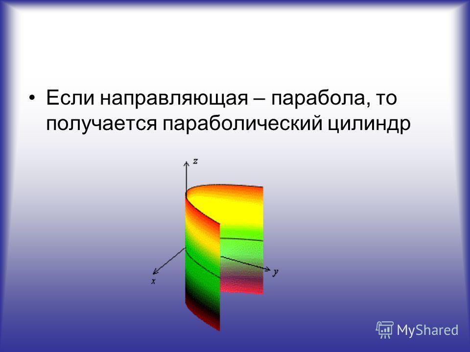 Если направляющая – парабола, то получается параболический цилиндр