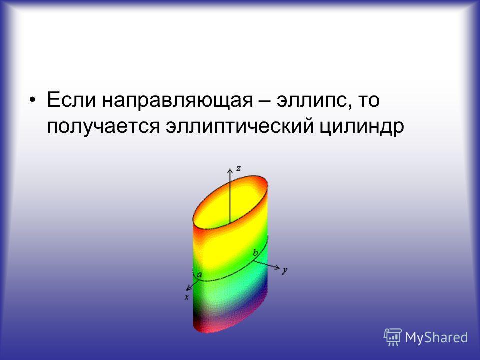 Если направляющая – эллипс, то получается эллиптический цилиндр