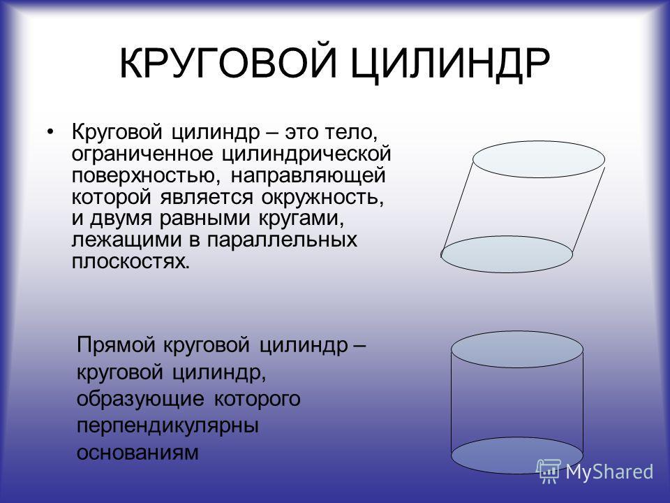 КРУГОВОЙ ЦИЛИНДР Круговой цилиндр – это тело, ограниченное цилиндрической поверхностью, направляющей которой является окружность, и двумя равными кругами, лежащими в параллельных плоскостях. Прямой круговой цилиндр – круговой цилиндр, образующие кото