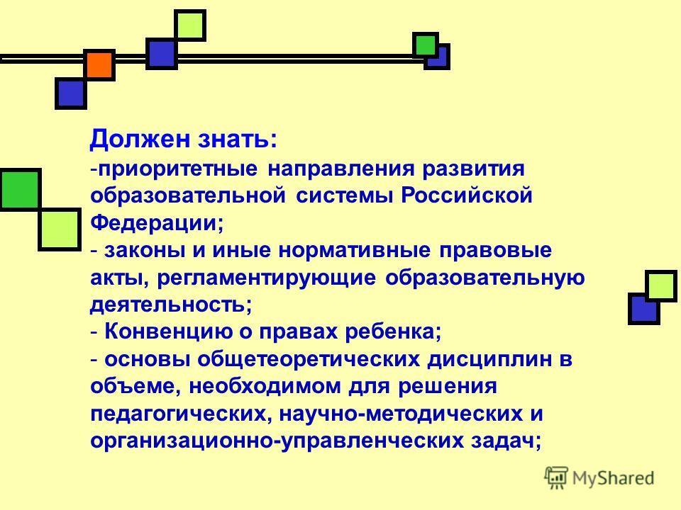 Должен знать: -приоритетные направления развития образовательной системы Российской Федерации; - законы и иные нормативные правовые акты, регламентирующие образовательную деятельность; - Конвенцию о правах ребенка; - основы общетеоретических дисципли