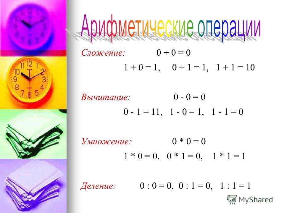 Сложение: 0 + 0 = 0 1 + 0 = 1, 0 + 1 = 1, 1 + 1 = 10 Вычитание: 0 - 0 = 0 0 - 1 = 11, 1 - 0 = 1, 1 - 1 = 0 Умножение: 0 * 0 = 0 1 * 0 = 0, 0 * 1 = 0, 1 * 1 = 1 Деление: 0 : 0 = 0, 0 : 1 = 0, 1 : 1 = 1