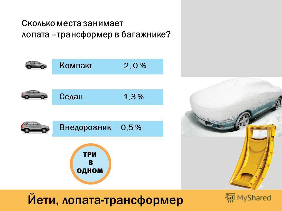 Йети, лопата-трансформер Сколько места занимает лопата –трансформер в багажнике? Компакт 2, 0 % Седан 1,3 % Внедорожник 0,5 %