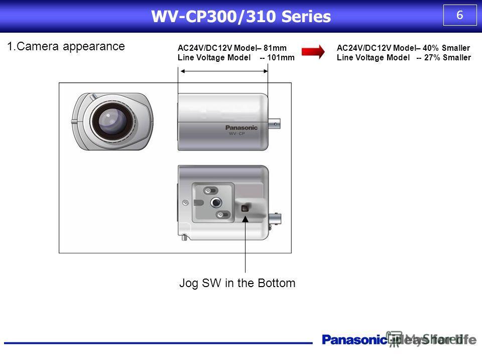 5 Название моделиОсновные функции Новая модельТекущая модель / / WV-CP314WV-CP294YES WV-CP310WV-CP290YES WV-CP304WV-CP284YES WV-CP300WV-CP280YES WV-CF374WV-CF364YES WV-CF354(WV-CF294)YES WV-CF344WV-CF334YES Модельный ряд камер Возможности процессора