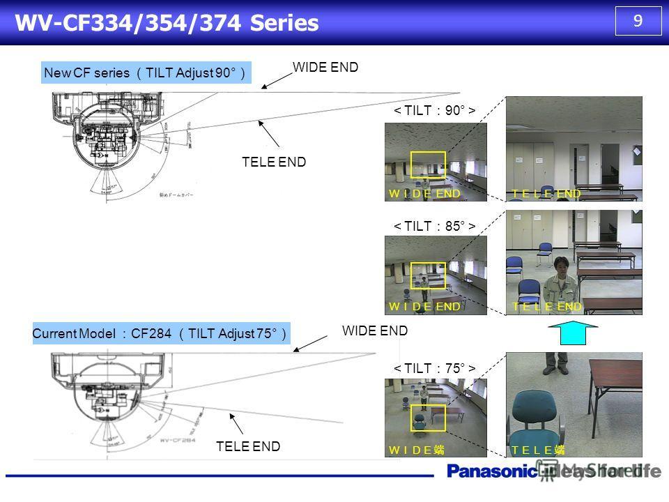 8 WV-CF300/304,310/314 Series 1.Camera appearance Same as WV-CF284/294/334 108mm 40mm