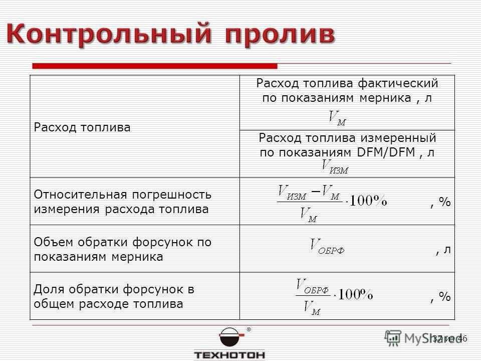 Расход топлива Расход топлива фактический по показаниям мерника, л Расход топлива измеренный по показаниям DFM/DFM, л Относительная погрешность измерения расхода топлива, % Объем обратки форсунок по показаниям мерника, л Доля обратки форсунок в общем
