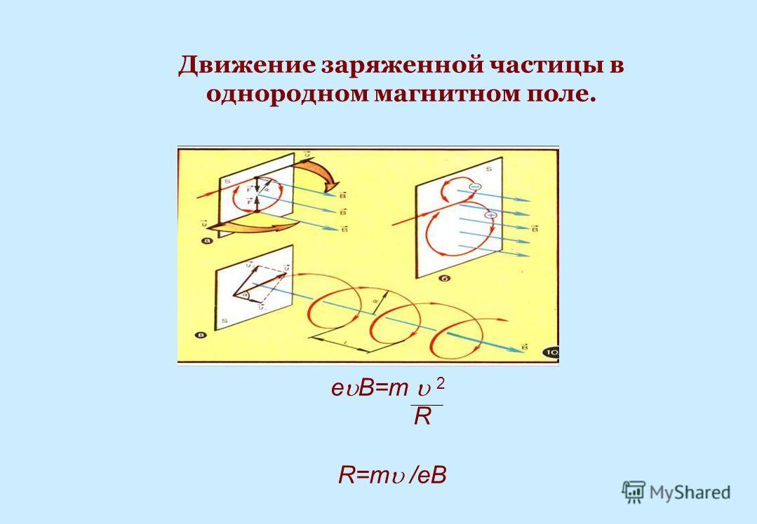e B=m 2 R R=m /eB Движение заряженной частицы в однородном магнитном поле.