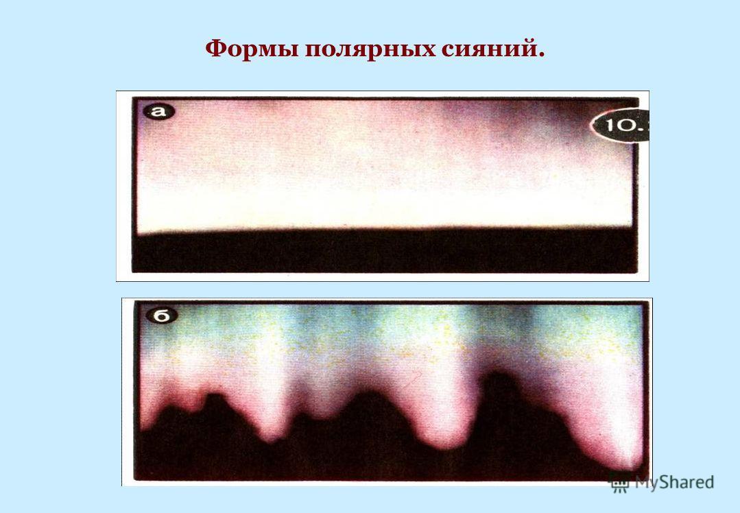 Формы полярных сияний.