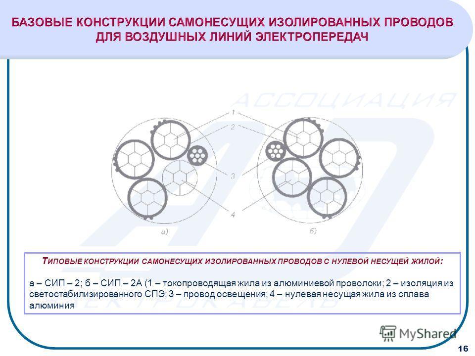 Т ИПОВЫЕ КОНСТРУКЦИИ САМОНЕСУЩИХ ИЗОЛИРОВАННЫХ ПРОВОДОВ С НУЛЕВОЙ НЕСУЩЕЙ ЖИЛОЙ : а – СИП – 2; б – СИП – 2А (1 – токопроводящая жила из алюминиевой проволоки; 2 – изоляция из светостабилизированного СПЭ; 3 – провод освещения; 4 – нулевая несущая жила
