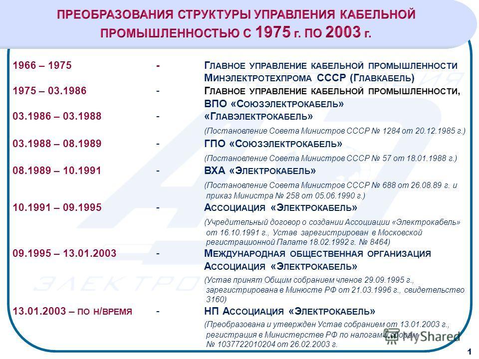 1966 – 1975 -Г ЛАВНОЕ УПРАВЛЕНИЕ КАБЕЛЬНОЙ ПРОМЫШЛЕННОСТИ М ИНЭЛЕКТРОТЕХПРОМА СССР (Г ЛАВКАБЕЛЬ ) 1975 – 03.1986-Г ЛАВНОЕ УПРАВЛЕНИЕ КАБЕЛЬНОЙ ПРОМЫШЛЕННОСТИ, ВПО «С ОЮЗЭЛЕКТРОКАБЕЛЬ » 03.1986 – 03.1988-«Г ЛАВЭЛЕКТРОКАБЕЛЬ » (Постановление Совета Мин