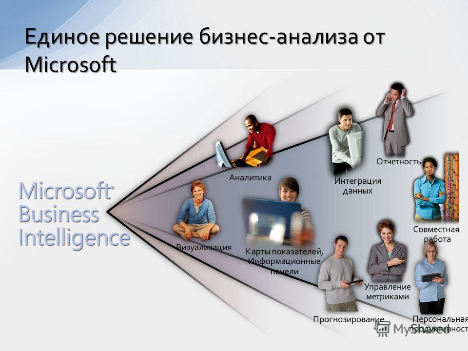 Единое решение бизнес-анализа от Microsoft