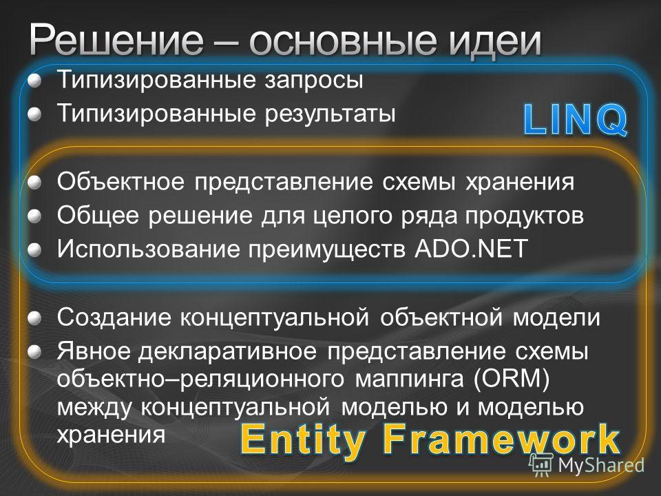Типизированные запросы Типизированные результаты Объектное представление схемы хранения Общее решение для целого ряда продуктов Использование преимуществ ADO.NET Создание концептуальной объектной модели Явное декларативное представление схемы объектн