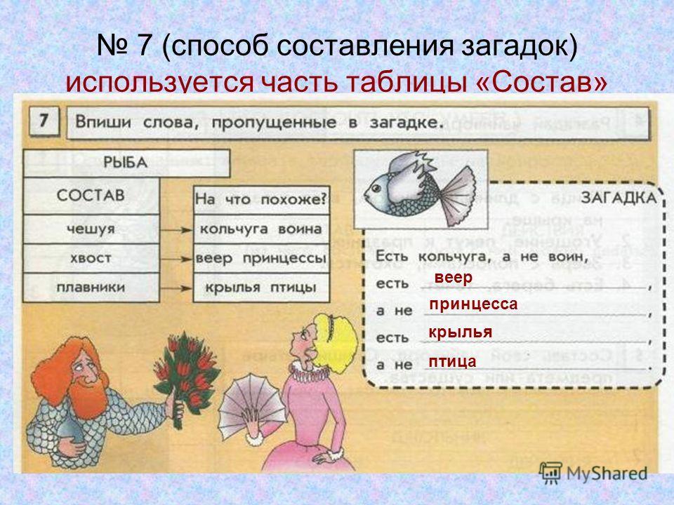 7 (способ составления загадок) используется часть таблицы «Состав» веер принцесса крылья птица