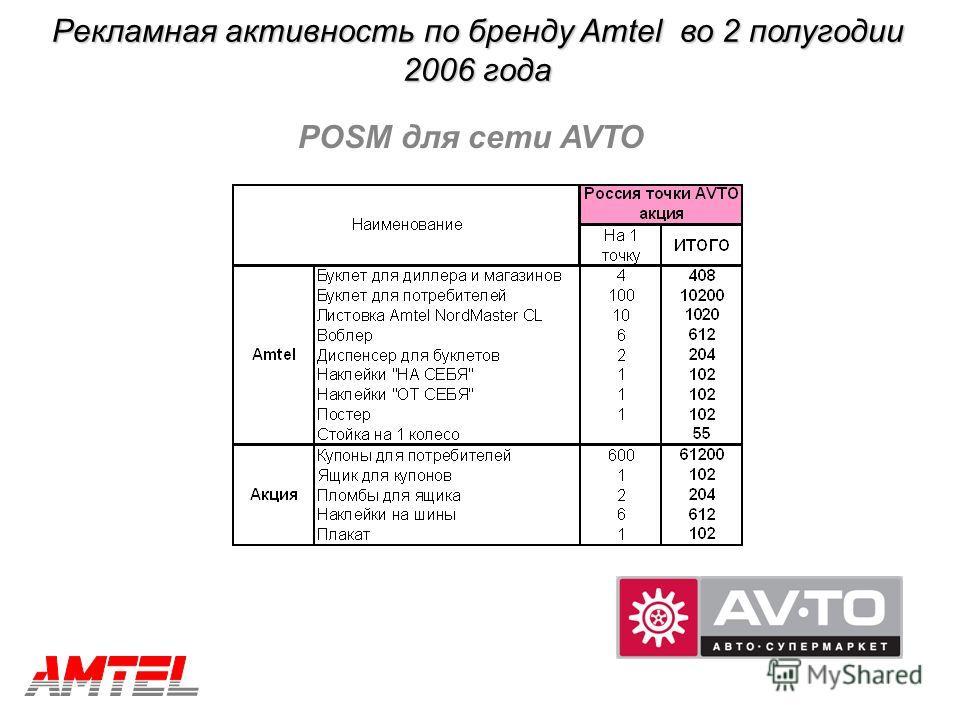 POSM для сети AVTO Рекламная активность по бренду Amtel во 2 полугодии 2006 года