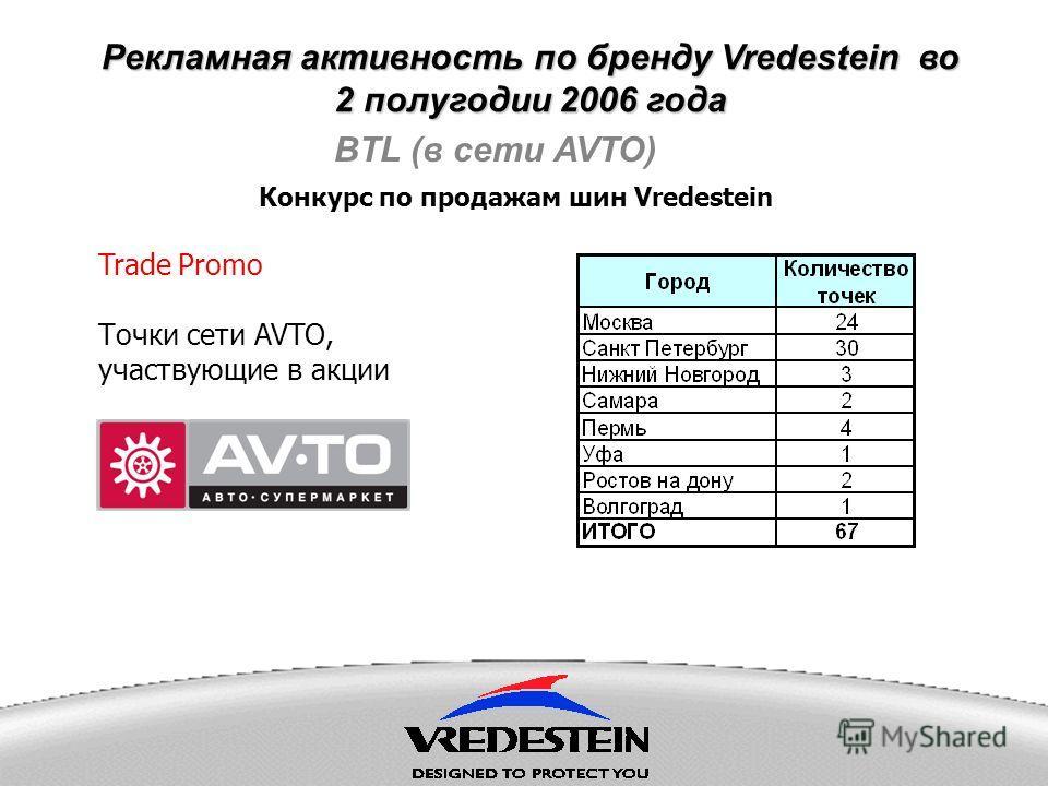 Конкурс по продажам шин Vredestein Trade Promo Точки сети AVTO, участвующие в акции Рекламная активность по бренду Vredestein во 2 полугодии 2006 года BTL (в сети AVTO)