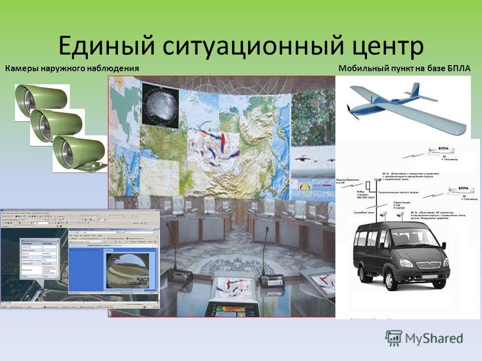 Единый ситуационный центр Мобильный пункт на базе БПЛА Камеры наружного наблюдения