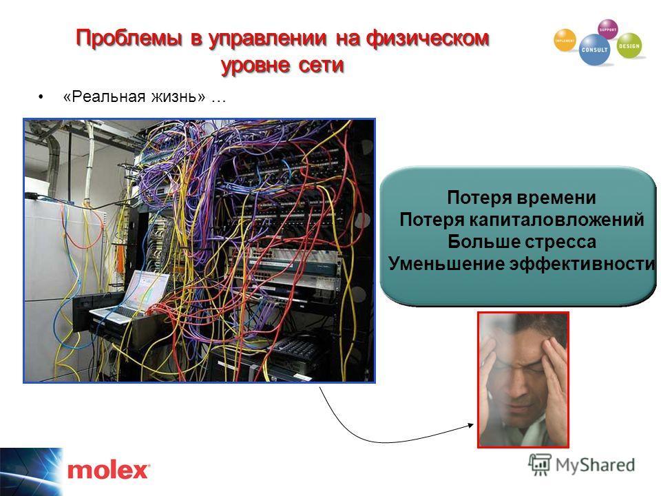Проблемы в управлении на физическом уровне сети «Реальная жизнь» … Потеря времени Потеря капиталовложений Больше стресса Уменьшение эффективности