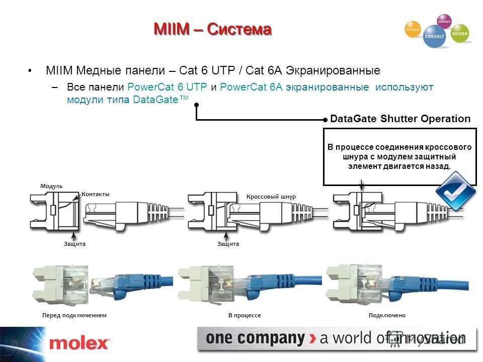 MIIM – Система MIIM Медные панели – Cat 6 UTP / Cat 6A Экранированные –Все панели PowerCat 6 UTP и PowerCat 6A экранированные используют модули типа DataGate В процессе соединения кроссового шнура с модулем защитный элемент двигается назад. DataGate