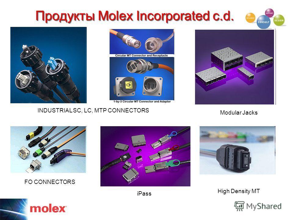 Продукты Molex Incorporated c.d. INDUSTRIAL SC, LC, MTP CONNECTORS FO CONNECTORS iPass High Density MT Modular Jacks