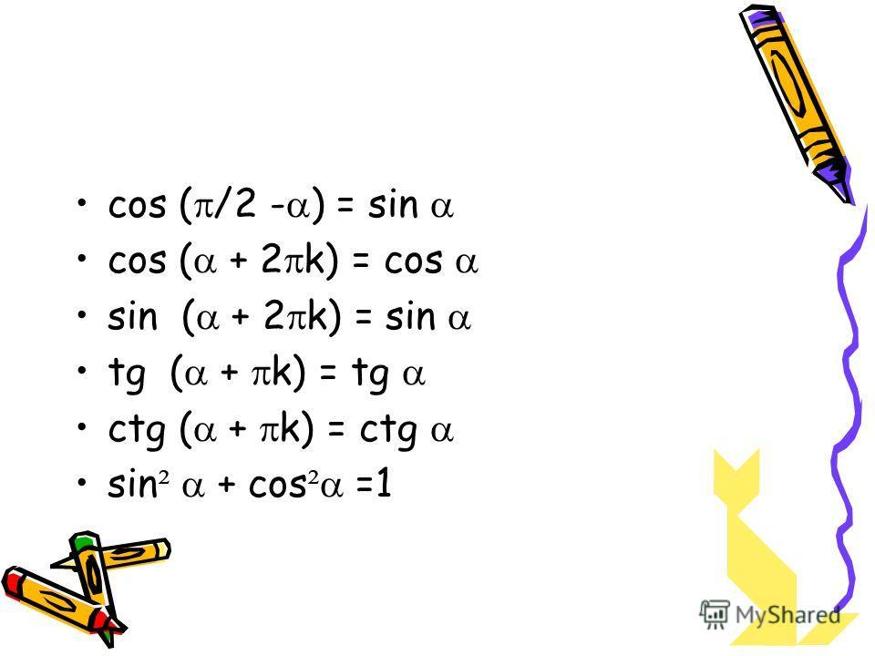 cos ( /2 - ) = sin cos ( + 2 k) = cos sin ( + 2 k) = sin tg ( + k) = tg ctg ( + k) = ctg sin ² + cos ² =1