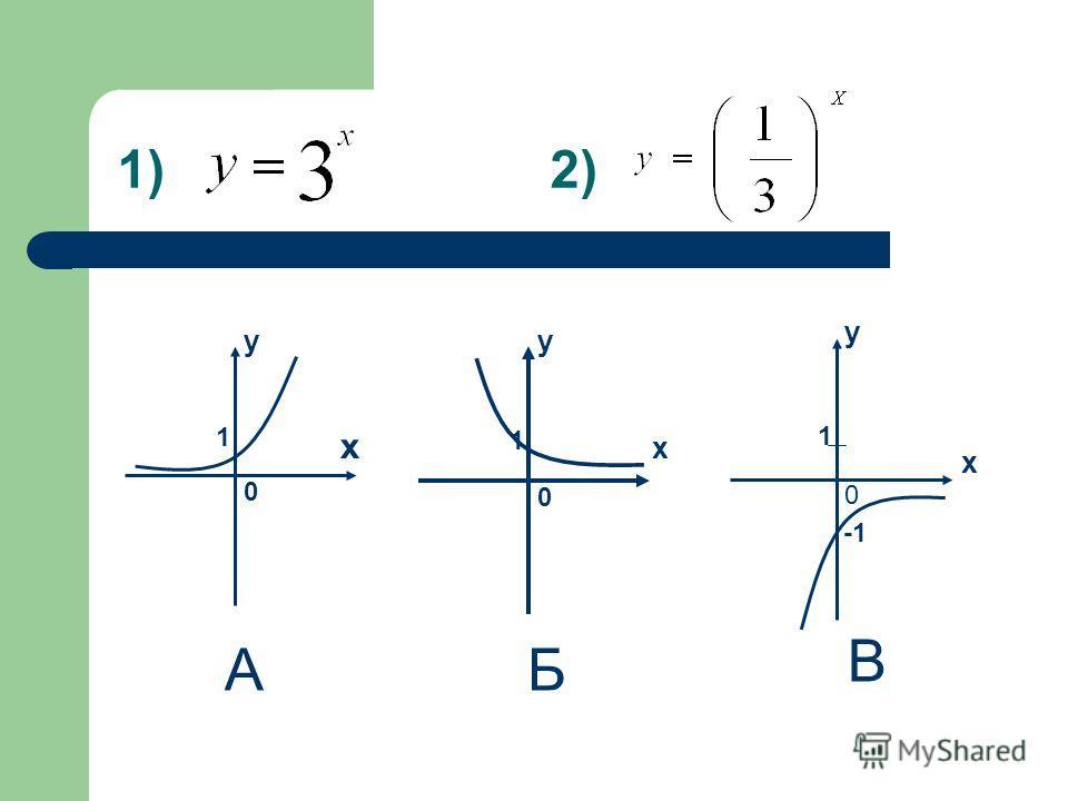 1) 2) х у 0 1 х у 0 1 у х 0 1 АБ В