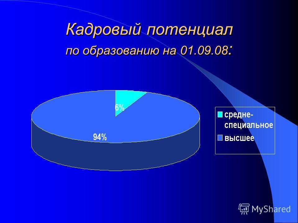Кадровый потенциал по стажу работы на 01.09.08: СтажКоличество До 10 лет 4 10 –15 лет 1 Свыше 15 лет 26