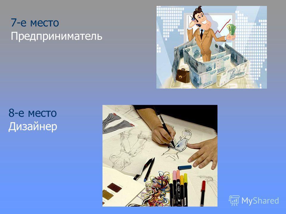 7-е место Предприниматель 8-е место Дизайнер