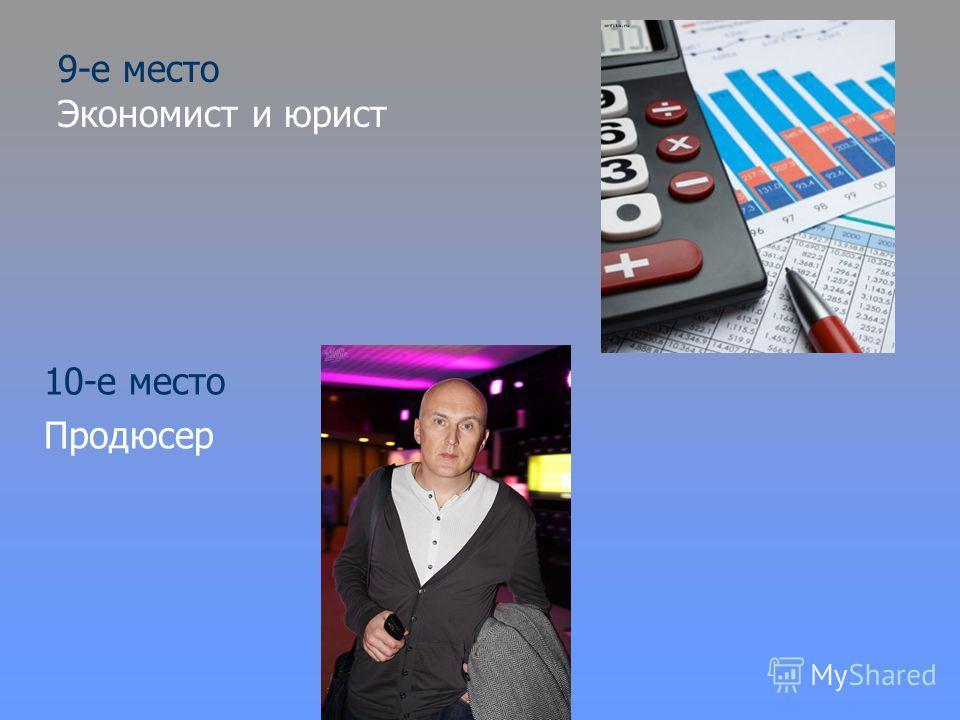 9-е место Экономист и юрист 10-е место Продюсер