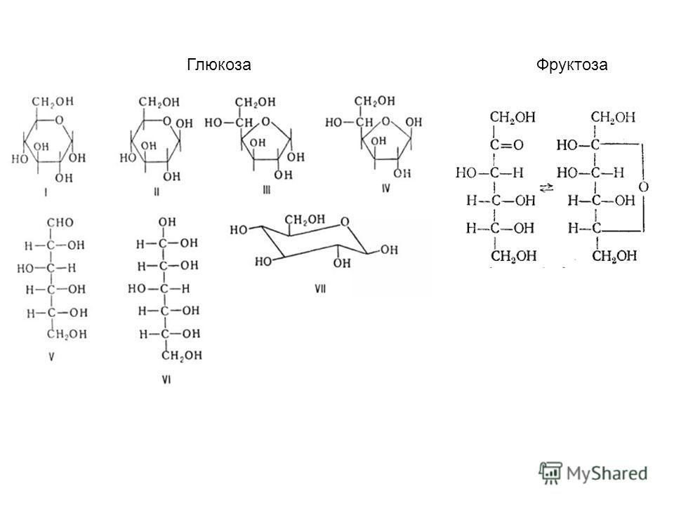 Глюкоза Фруктоза