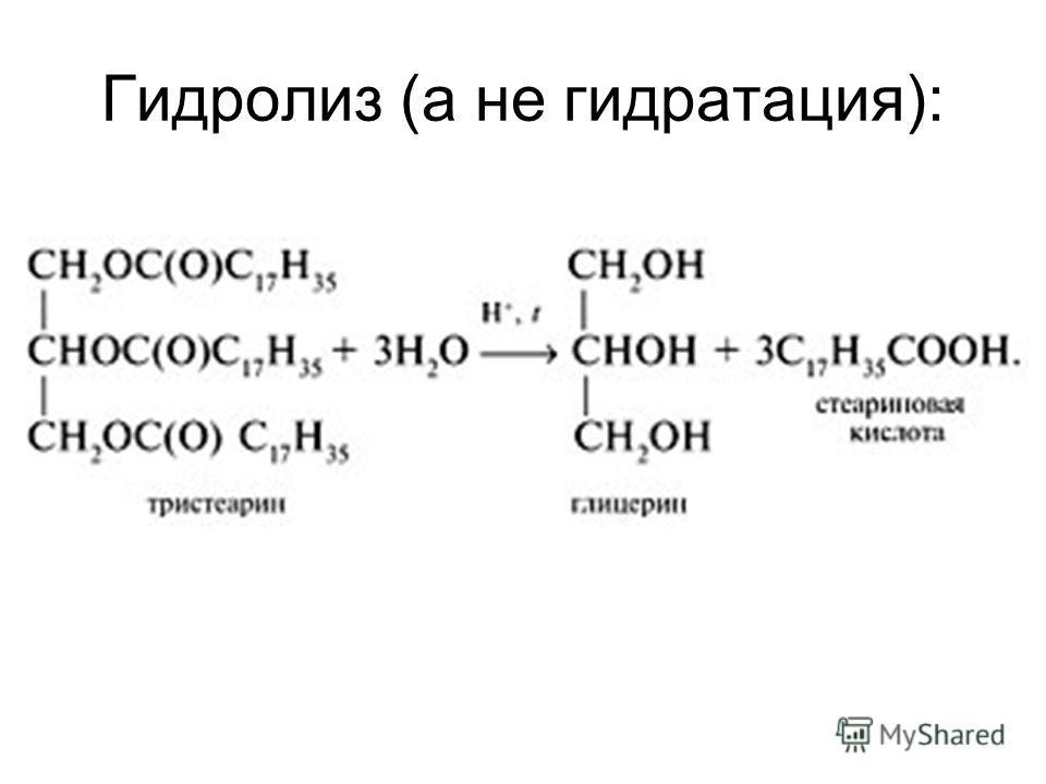 Гидролиз (а не гидратация):