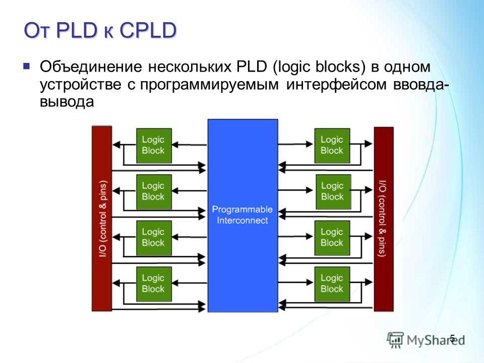 5 От PLD к CPLD Объединение нескольких PLD (logic blocks) в одном устройстве с программируемым интерфейсом ввовда- вывода