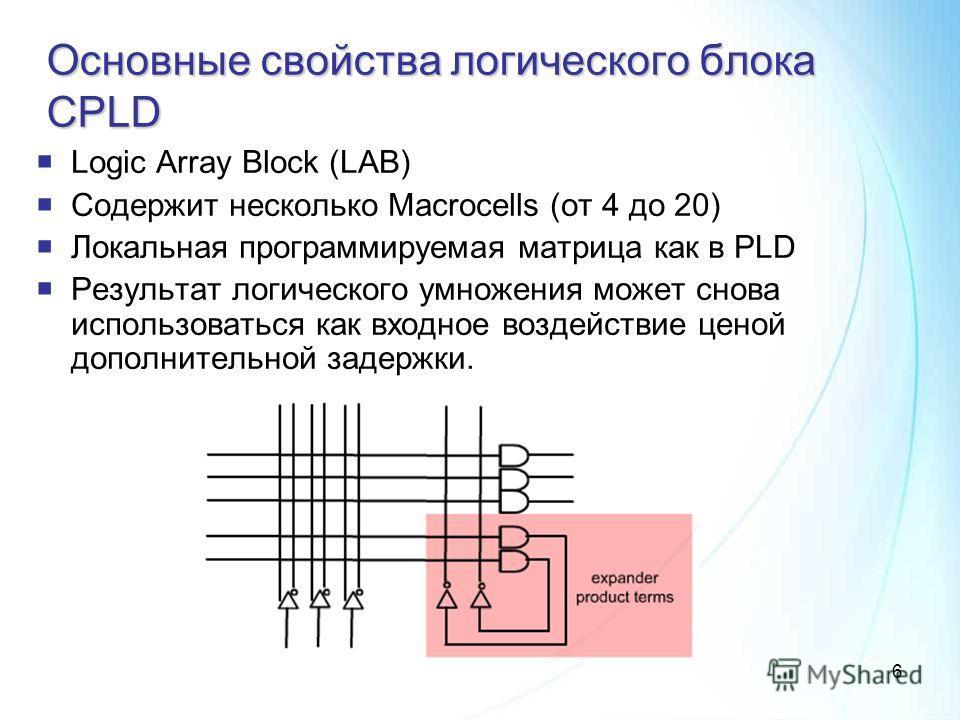 6 Основные свойства логического блока CPLD Logic Array Block (LAB) Содержит несколько Macrocells (от 4 до 20) Локальная программируемая матрица как в PLD Результат логического умножения может снова использоваться как входное воздействие ценой дополни