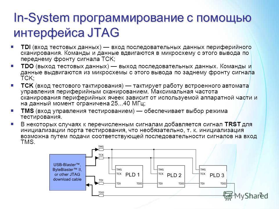 7 In-System программирование с помощью интерфейса JTAG TDI (вход тестовых данных) вход последовательных данных периферийного сканирования. Команды и данные вдвигаются в микросхему с этого вывода по переднему фронту сигнала TCK; TDO (выход тестовых да