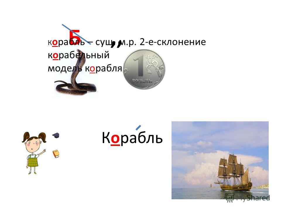 Б,, Корабль К орабль – сущ. м.р. 2-е-склонение корабельный модель корабля