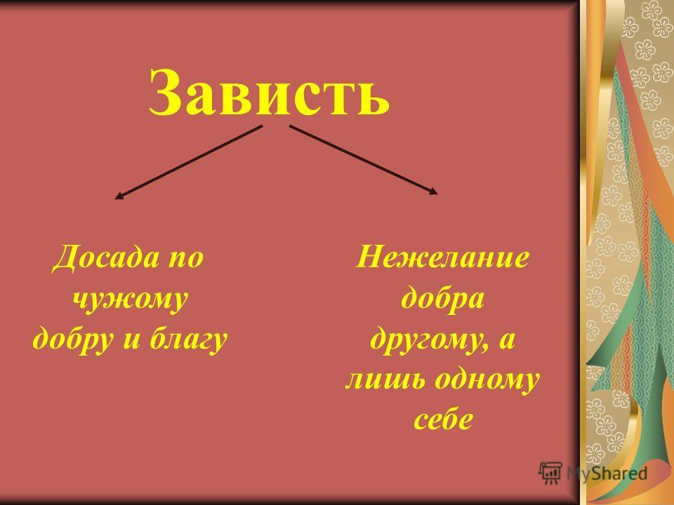 Зависть Досада по чужому добру и благу Нежелание добра другому, а лишь одному себе