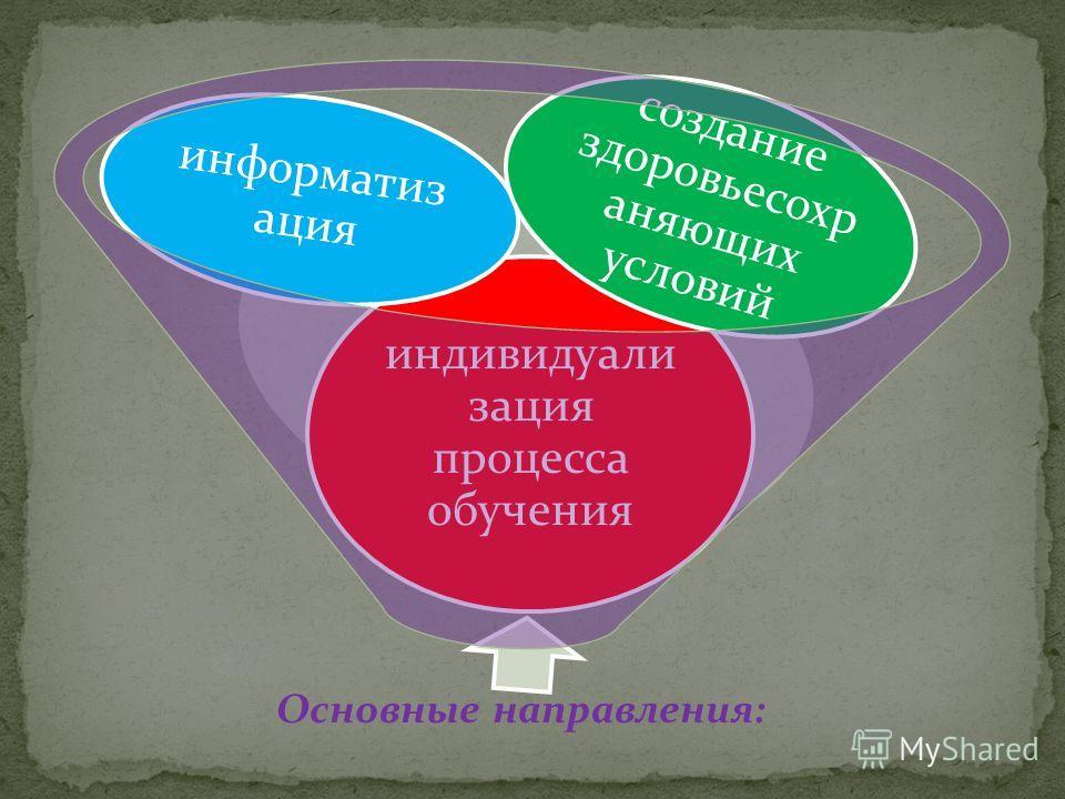 Основные направления: индивидуали зация процесса обучения информатиз ация создание здоровьесохр аняющих условий