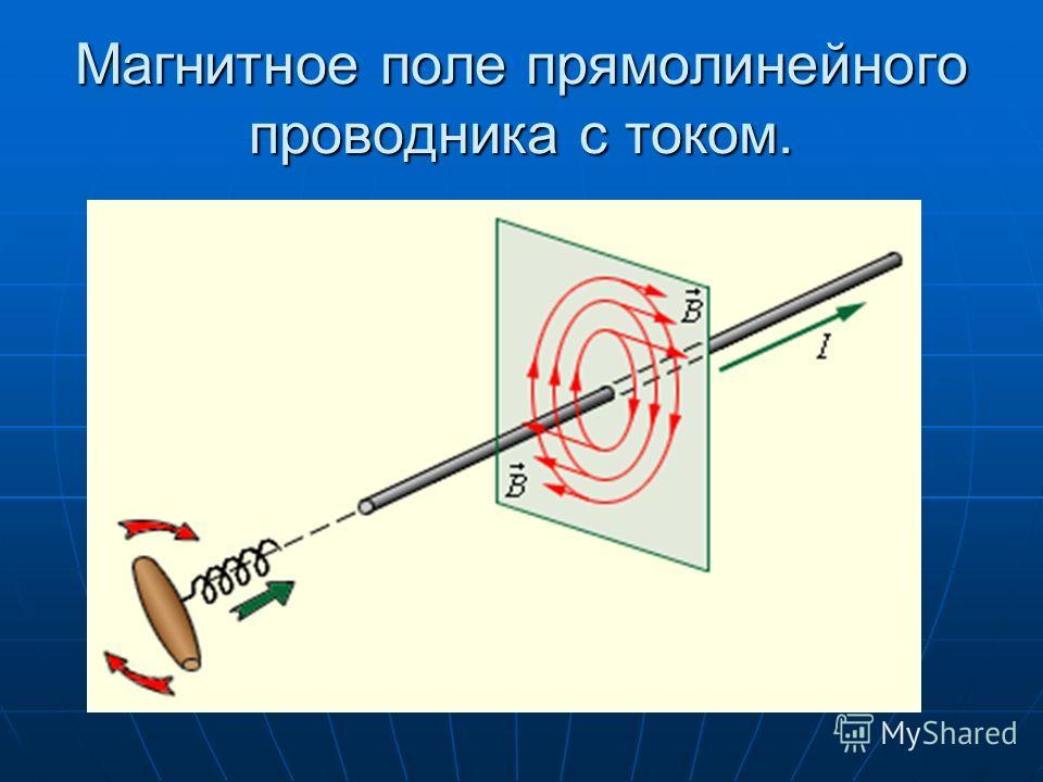 Магнитное поле прямолинейного проводника с током.