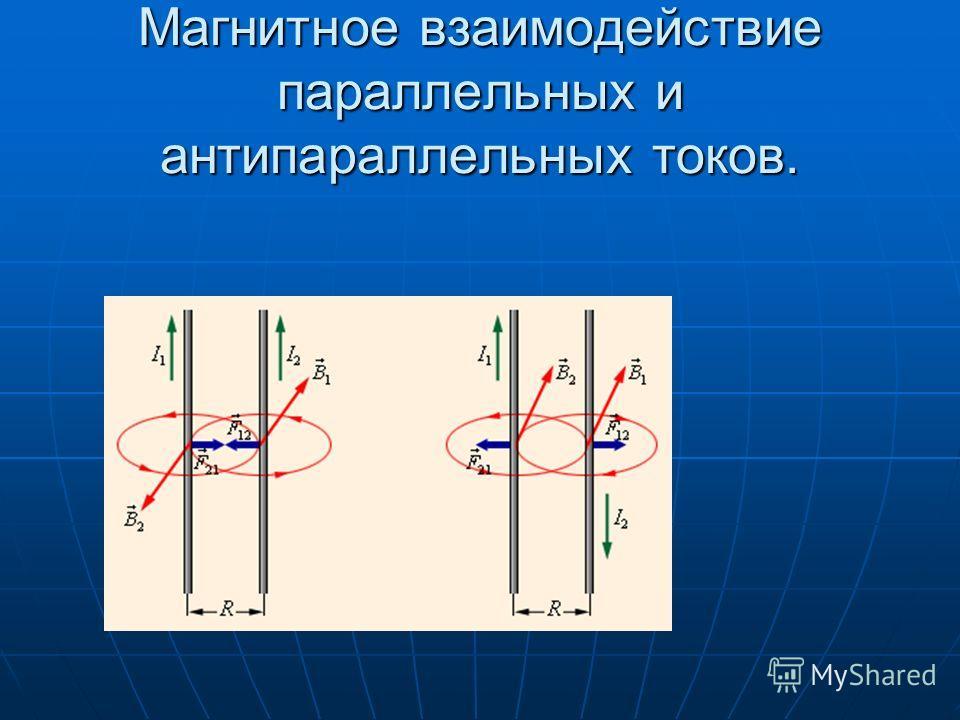 Магнитное взаимодействие параллельных и антипараллельных токов.