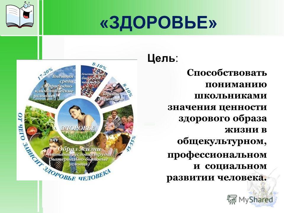 «ЗДОРОВЬЕ» Цель: Способствовать пониманию школьниками значения ценности здорового образа жизни в общекультурном, профессиональном и социальном развитии человека.