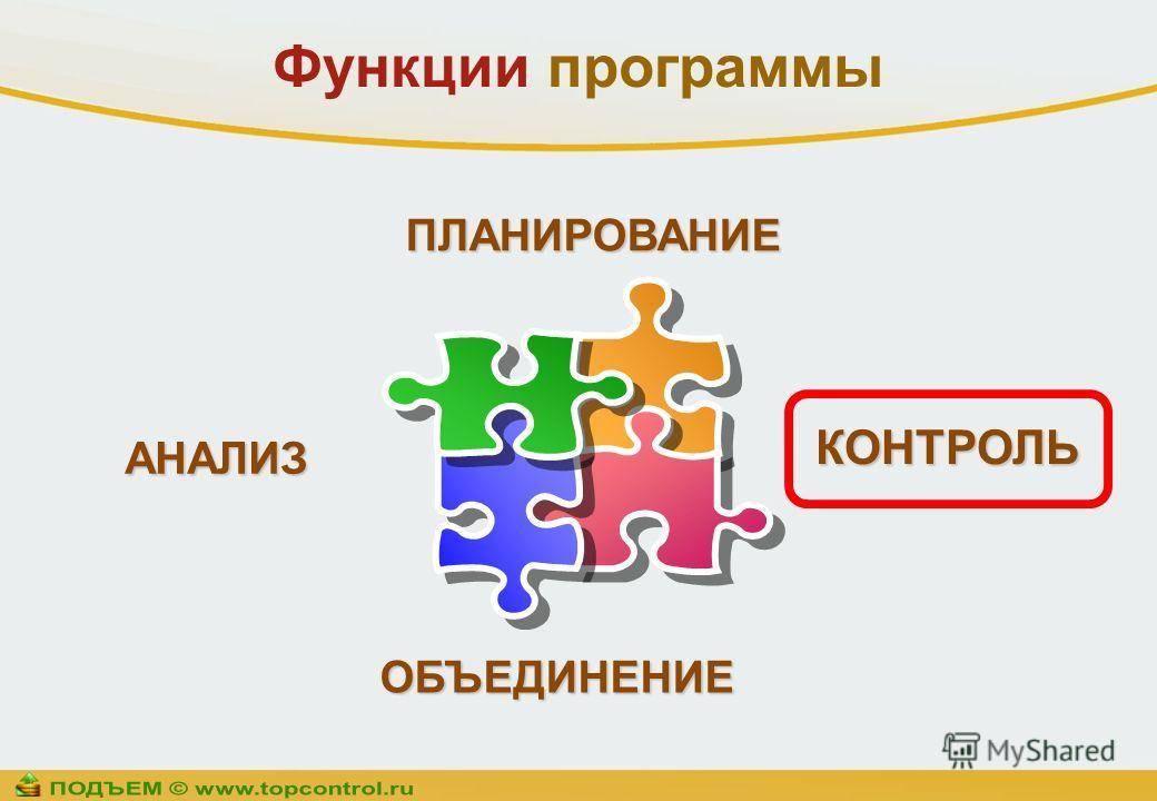Функции программы ОБЪЕДИНЕНИЕ ПЛАНИРОВАНИЕ АНАЛИЗ КОНТРОЛЬ